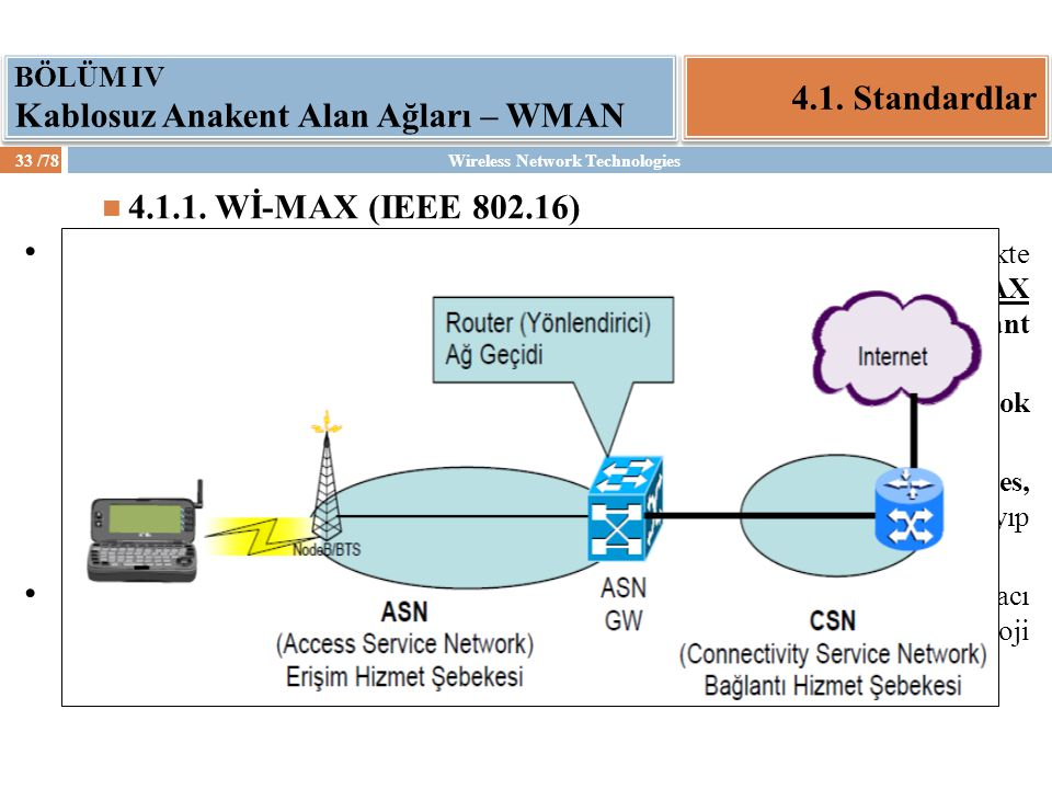 Wireless Network Technologies34 /78 4.1.