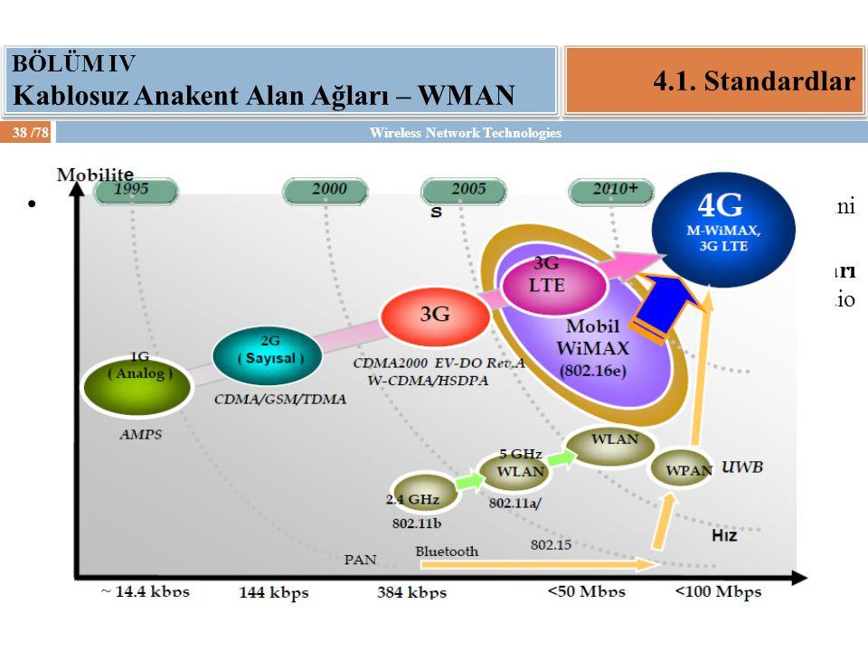 "Wireless Network Technologies38 /78 4.1. Standardlar BÖLÜM IV Kablosuz Anakent Alan Ağları – WMAN 4.2.1. HiperMAN ""High Performance Radio Metropolitan"