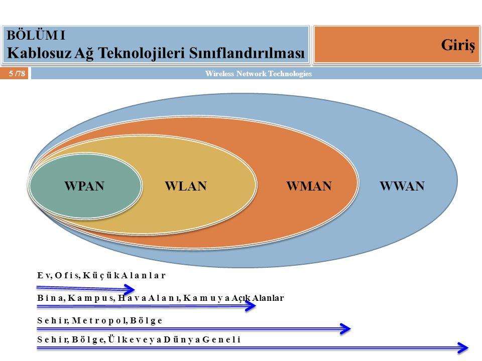 Wireless Network Technologies5 /78 Giriş BÖLÜM I Kablosuz Ağ Teknolojileri Sınıflandırılması WPAN WMANWWANWLAN E v, O f i s, K ü ç ü k A l a n l a r B
