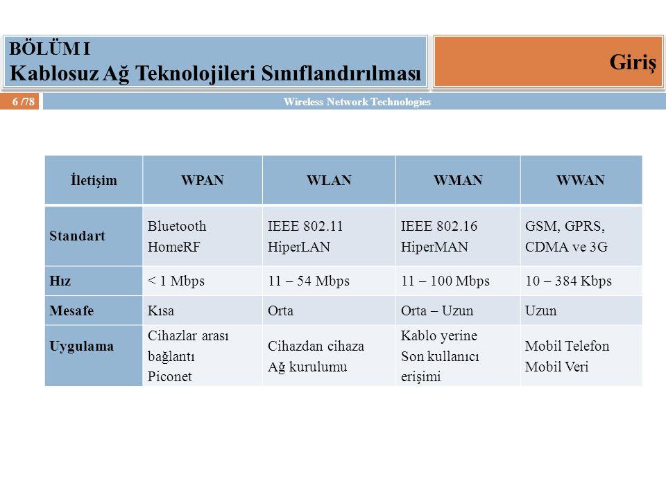 Wireless Network Technologies6 /78 Giriş BÖLÜM I Kablosuz Ağ Teknolojileri Sınıflandırılması İletişimWPANWLANWMANWWAN Standart Bluetooth HomeRF IEEE 8