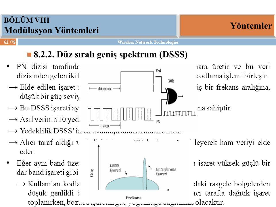 Wireless Network Technologies62 /78 Yöntemler BÖLÜM VIII Modülasyon Yöntemleri 8.2.2. Düz sıralı geniş spektrum (DSSS) PN dizisi tarafından kullanılan