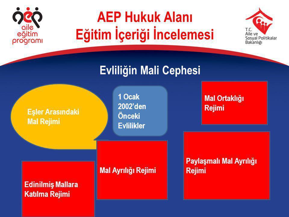 Evliliğin Mali Cephesi AEP Hukuk Alanı Eğitim İçeriği İncelemesi Eşler Arasındaki Mal Rejimi 1 Ocak 2002'den Önceki Evlilikler Edinilmiş Mallara Katıl
