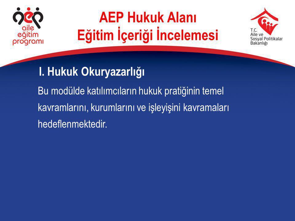 Bu modülde katılımcıların hukuk pratiğinin temel kavramlarını, kurumlarını ve işleyişini kavramaları hedeflenmektedir. I. Hukuk Okuryazarlığı AEP Huku