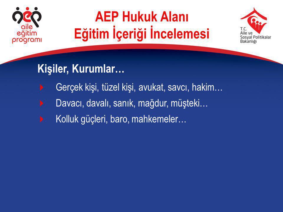 7 Milyon Engelli… -Sağlık -Rehabilitasyon -Eğitim -Meslek Edinme -İstihdam 'Engelli'nin Hakları AEP Hukuk Alanı Eğitim İçeriği İncelemesi Özürlü Kimlik Kartı