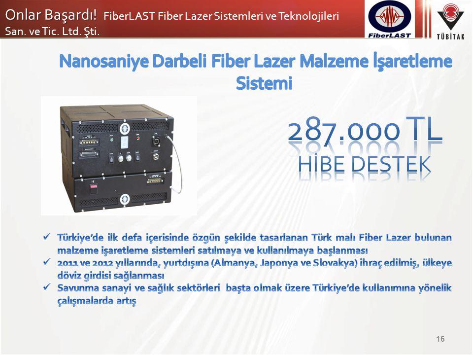 Onlar Başardı! Onlar Başardı! FiberLAST Fiber Lazer Sistemleri ve Teknolojileri San. ve Tic. Ltd. Şti. 16