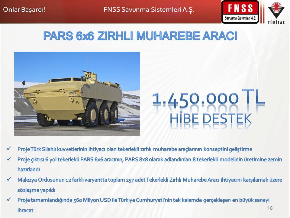 Onlar Başardı! FNSS Savunma Sistemleri A.Ş. 18