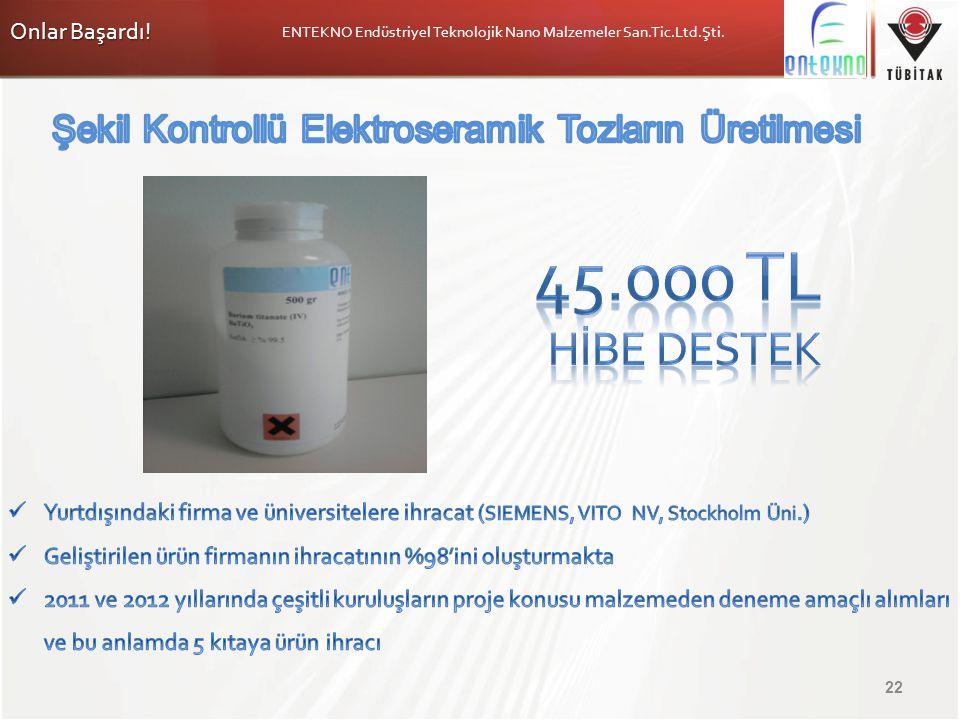 ENTEKNO Endüstriyel Teknolojik Nano Malzemeler San.Tic.Ltd.Şti. 22