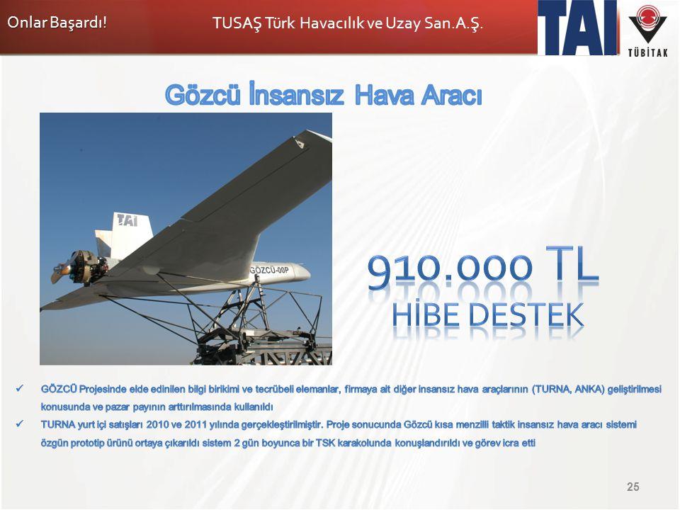 Onlar Başardı! TUSAŞ Türk Havacılık ve Uzay San.A.Ş. 25