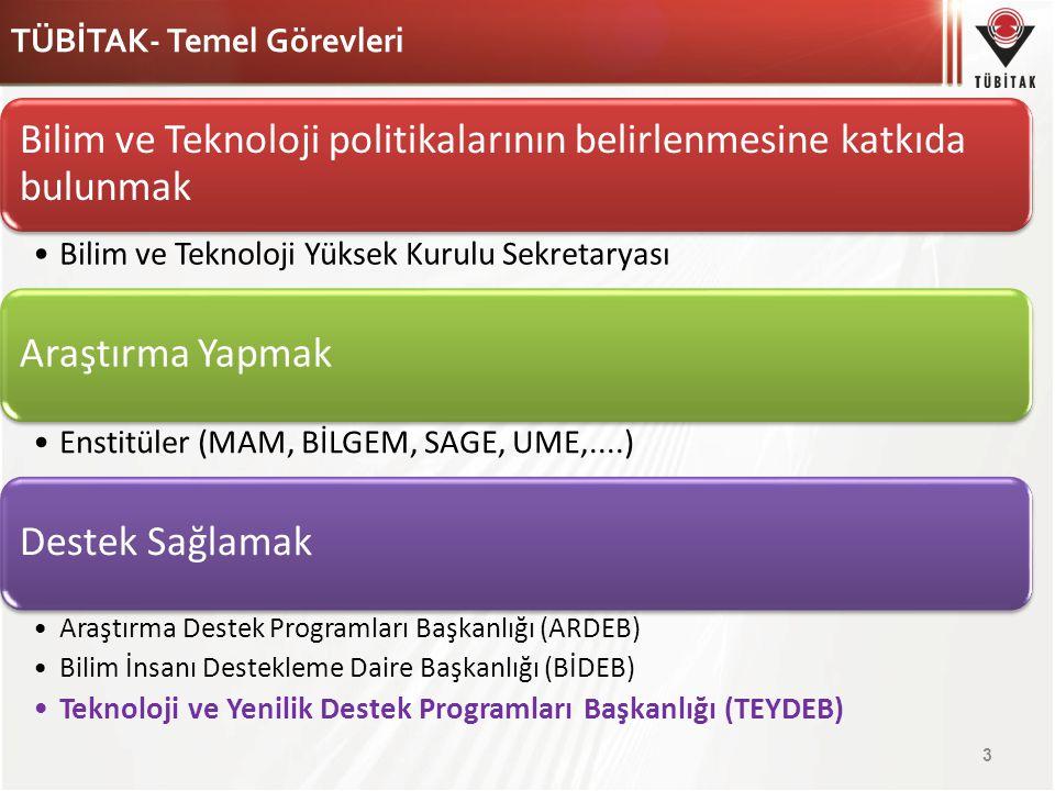 TÜBİTAK - TEYDEB Teknoloji ve Yenilik Destek Programları Başkanlığı (TEYDEB), 278 sayılı Kanun Çerçevesinde; ülkemiz özel sektör kuruluşlarının araştırma-teknoloji geliştirme ve yenilik faaliyetlerini desteklemek ve bu yolla Türk sanayisinin araştırma-teknoloji geliştirme yeteneğinin, yenilikçilik kültürünün ve rekabet gücünün artırılmasına katkıda bulunmak, amacıyla 1995 yılında TÜBİTAK altında kurulmuştur.