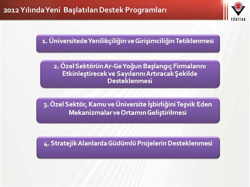2012 Yılında Yeni Başlatılan Destek Programları 1. Üniversitede Yenilikçiliğin ve Girişimciliğin Tetiklenmes i 2. Özel Sektörün Ar-Ge Yoğun Başlangıç