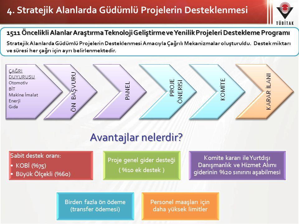 4. Stratejik Alanlarda Güdümlü Projelerin Desteklenmesi 1511 Öncelikli Alanlar Araştırma Teknoloji Geliştirme ve Yenilik Projeleri Destekleme Programı