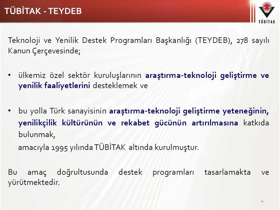 TÜBİTAK - TEYDEB Teknoloji ve Yenilik Destek Programları Başkanlığı (TEYDEB), 278 sayılı Kanun Çerçevesinde; ülkemiz özel sektör kuruluşlarının araştı