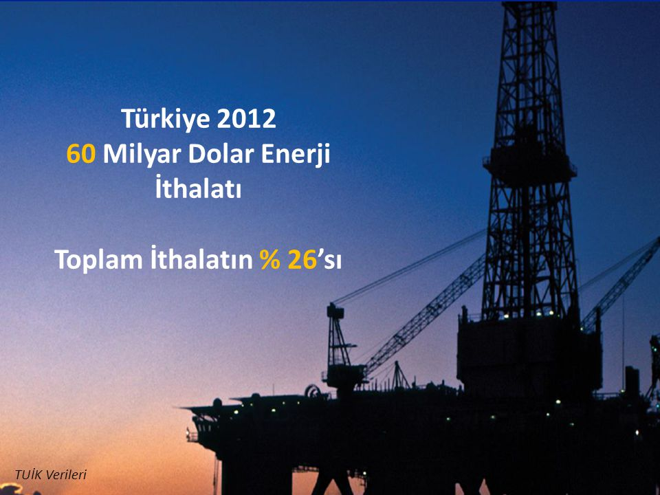 Türkiye 2012 60 Milyar Dolar Enerji İthalatı Toplam İthalatın % 26'sı TUİK Verileri