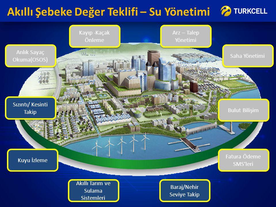 Akıllı Şebeke Değer Teklifi – OSB Yönetimi Anlık Sayaç Okuma(OSOS) Reaktif/ Aktif İzleme Bulut Bilişim Turkcell Superonline Fiber Otomatik Aydınlatma