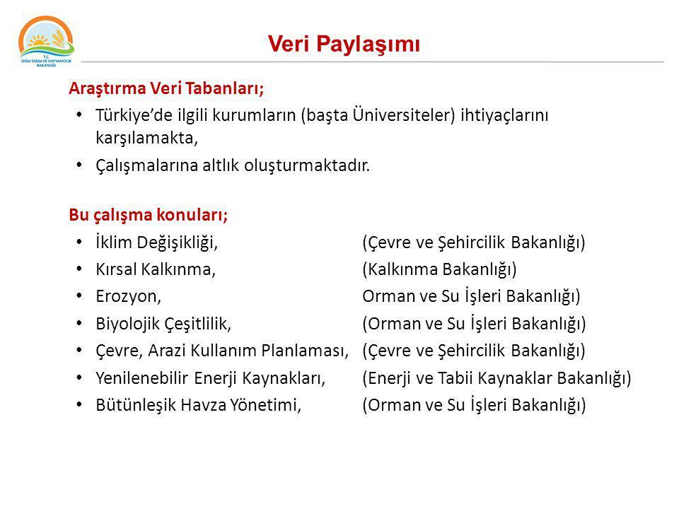 Araştırma Veri Tabanları; Türkiye'de ilgili kurumların (başta Üniversiteler) ihtiyaçlarını karşılamakta, Çalışmalarına altlık oluşturmaktadır. Bu çalı