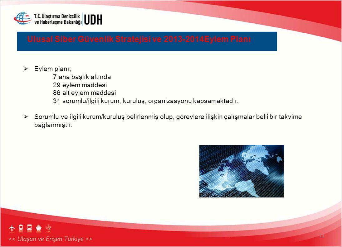 Ulusal Siber Güvenlik Stratejisi ve 2013-2014Eylem Planı 11  Eylem planı; 7 ana başlık altında 29 eylem maddesi 86 alt eylem maddesi 31 sorumlu/ilgil