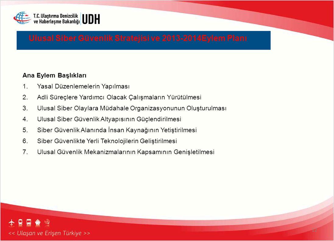 Ulusal Siber Güvenlik Stratejisi ve 2013-2014Eylem Planı 12 Ana Eylem Başlıkları 1.Yasal Düzenlemelerin Yapılması 2.Adli Süreçlere Yardımcı Olacak Çal