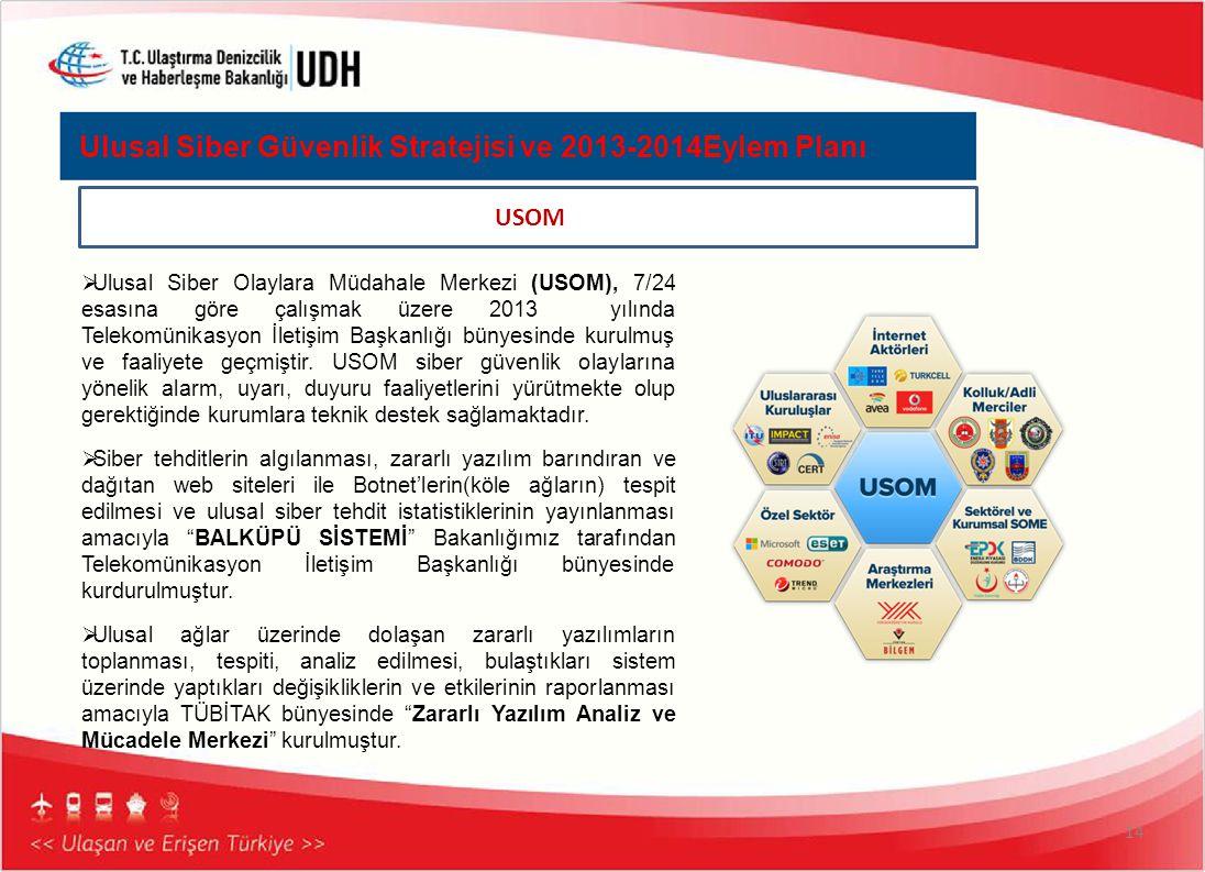 Ulusal Siber Güvenlik Stratejisi ve 2013-2014Eylem Planı 14  Ulusal Siber Olaylara Müdahale Merkezi (USOM), 7/24 esasına göre çalışmak üzere 2013 yıl