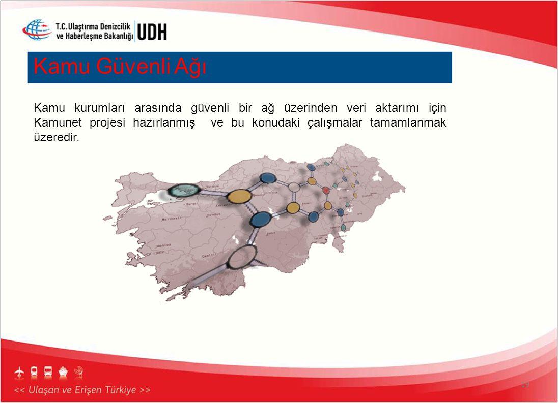 Kamu Güvenli Ağı 19 Kamu kurumları arasında güvenli bir ağ üzerinden veri aktarımı için Kamunet projesi hazırlanmış ve bu konudaki çalışmalar tamamlan