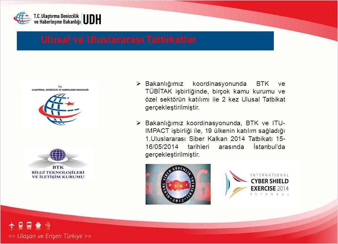 Ulusal ve Uluslararası Tatbikatlar 22  Bakanlığımız koordinasyonunda BTK ve TÜBİTAK işbirliğinde, birçok kamu kurumu ve özel sektörün katılımı ile 2