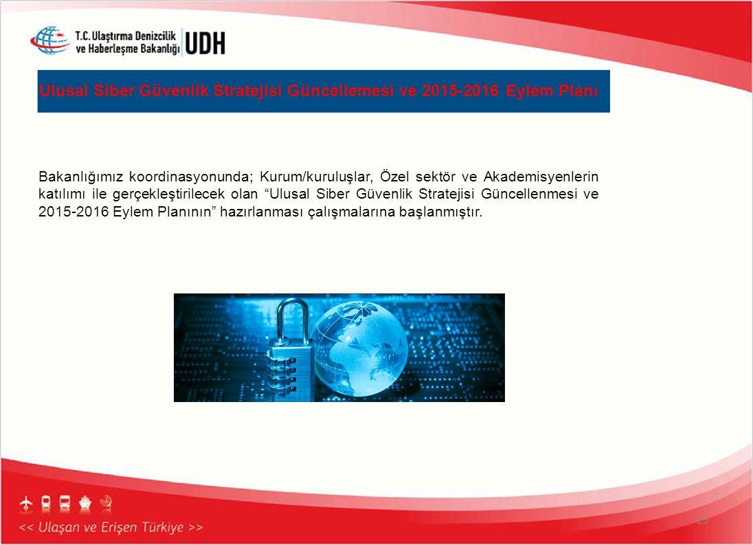 Ulusal Siber Güvenlik Stratejisi Güncellemesi ve 2015-2016 Eylem Planı 25 Bakanlığımız koordinasyonunda; Kurum/kuruluşlar, Özel sektör ve Akademisyenl