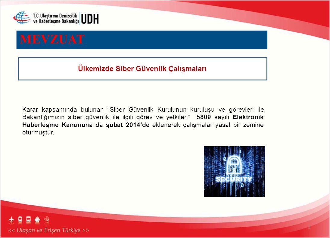 Ulusal Siber Güvenlik Stratejisi ve 2013-2014Eylem Planı 14  Ulusal Siber Olaylara Müdahale Merkezi (USOM), 7/24 esasına göre çalışmak üzere 2013 yılında Telekomünikasyon İletişim Başkanlığı bünyesinde kurulmuş ve faaliyete geçmiştir.
