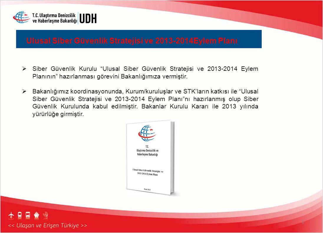 """9  Siber Güvenlik Kurulu """"Ulusal Siber Güvenlik Stratejisi ve 2013-2014 Eylem Planının"""" hazırlanması görevini Bakanlığımıza vermiştir.  Bakanlığımız"""