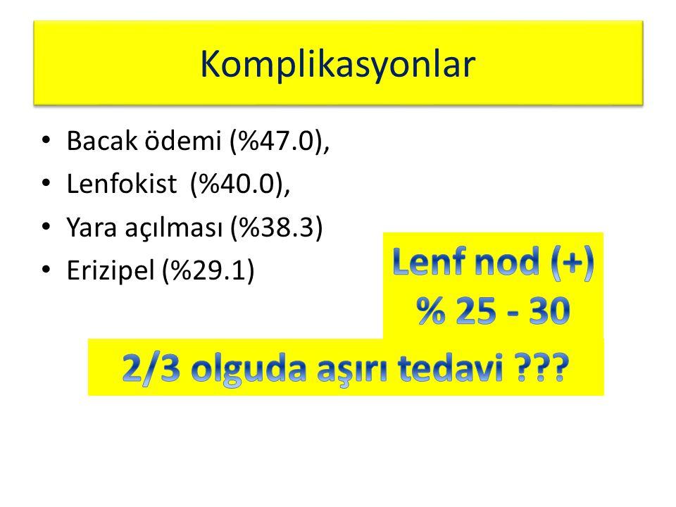 Komplikasyonlar Bacak ödemi (%47.0), Lenfokist (%40.0), Yara açılması (%38.3) Erizipel (%29.1)