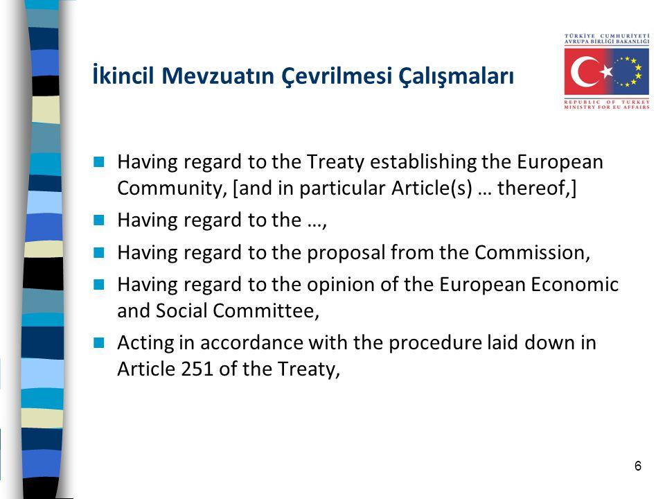 İkincil Mevzuatın Çevrilmesi Çalışmaları Avrupa Topluluğu'nu Kuran Antlaşma'yı [ve bu Antlaşma'nın özellikle … maddesini (lerini) göz önünde tutarak,]...'yı göz önünde tutarak, Komisyon'un önerisini göz önünde tutarak, Avrupa Ekonomik ve Sosyal Komitesi'nin görüşünü göz önünde tutarak, Antlaşma'nın 251.