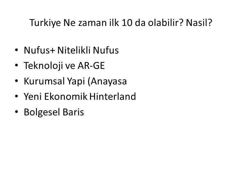 Turkiye Ne zaman ilk 10 da olabilir? Nasil? Nufus+ Nitelikli Nufus Teknoloji ve AR-GE Kurumsal Yapi (Anayasa Yeni Ekonomik Hinterland Bolgesel Baris