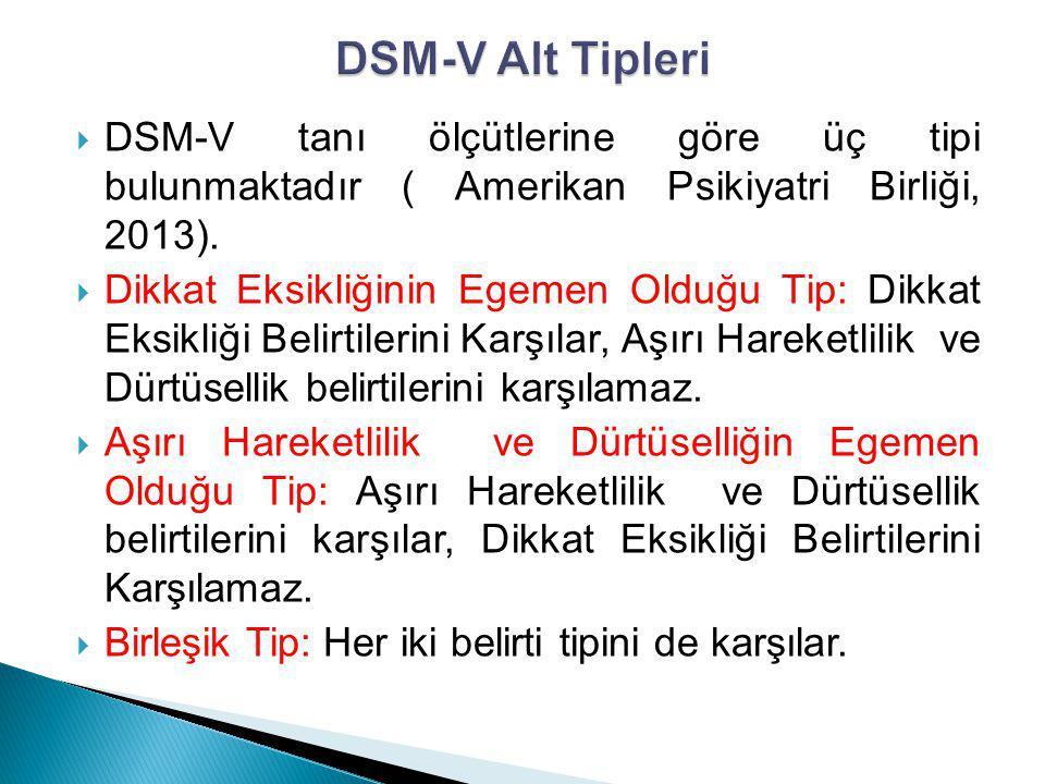  DSM-V tanı ölçütlerine göre üç tipi bulunmaktadır ( Amerikan Psikiyatri Birliği, 2013).  Dikkat Eksikliğinin Egemen Olduğu Tip: Dikkat Eksikliği Be