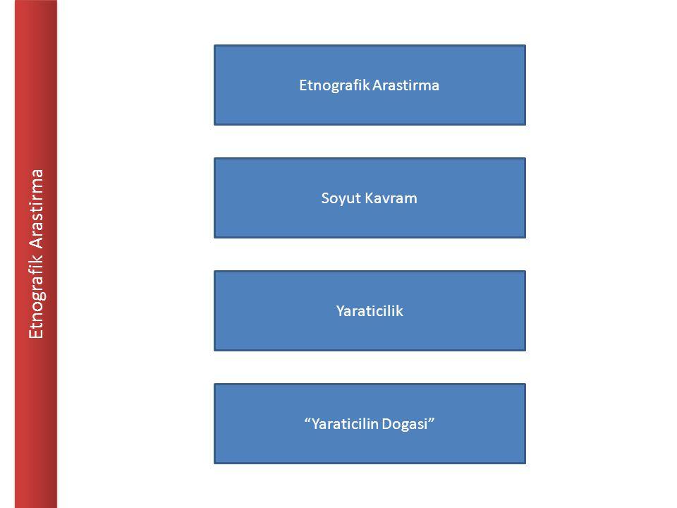 Bolum 1: Yaraticiligin Dogasi