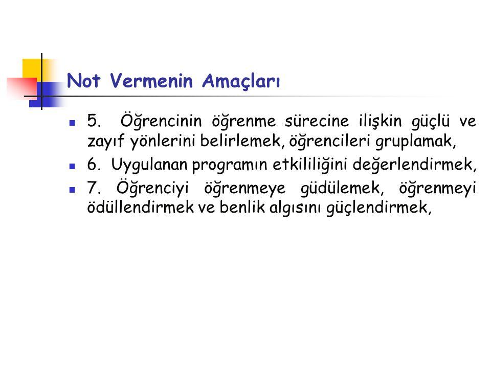 Not Vermenin Amaçları 5.