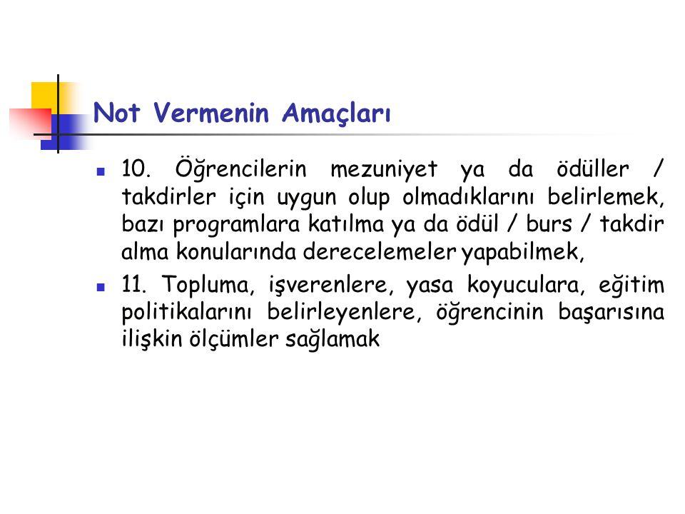 Not Vermenin Amaçları 10.
