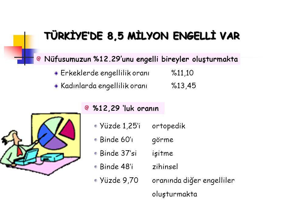 Türkiye'de Özel Eğitim ve Kaynaştırma a.1950'li Yıllara Kadar Özel Eğitim: 16.