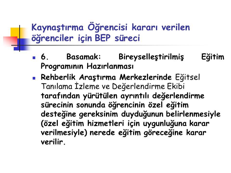 Kaynaştırma Öğrencisi kararı verilen öğrenciler için BEP süreci 6.
