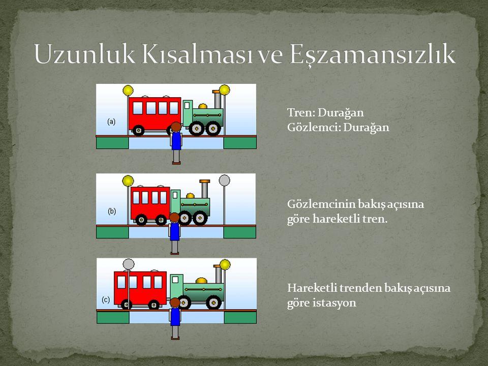 Tren: Durağan Gözlemci: Durağan Gözlemcinin bakış açısına göre hareketli tren. Hareketli trenden bakış açısına göre istasyon
