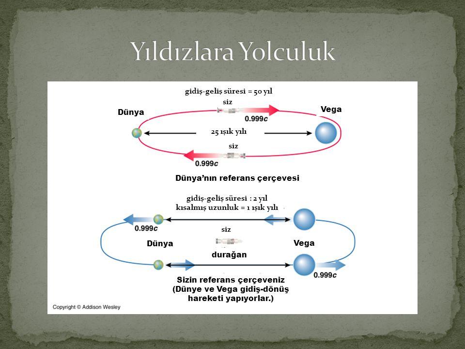 Dünya Vega Dünya'nın referans çerçevesi Sizin referans çerçeveniz (Dünye ve Vega gidiş-dönüş hareketi yapıyorlar.) durağan gidiş-geliş süresi = 50 yıl