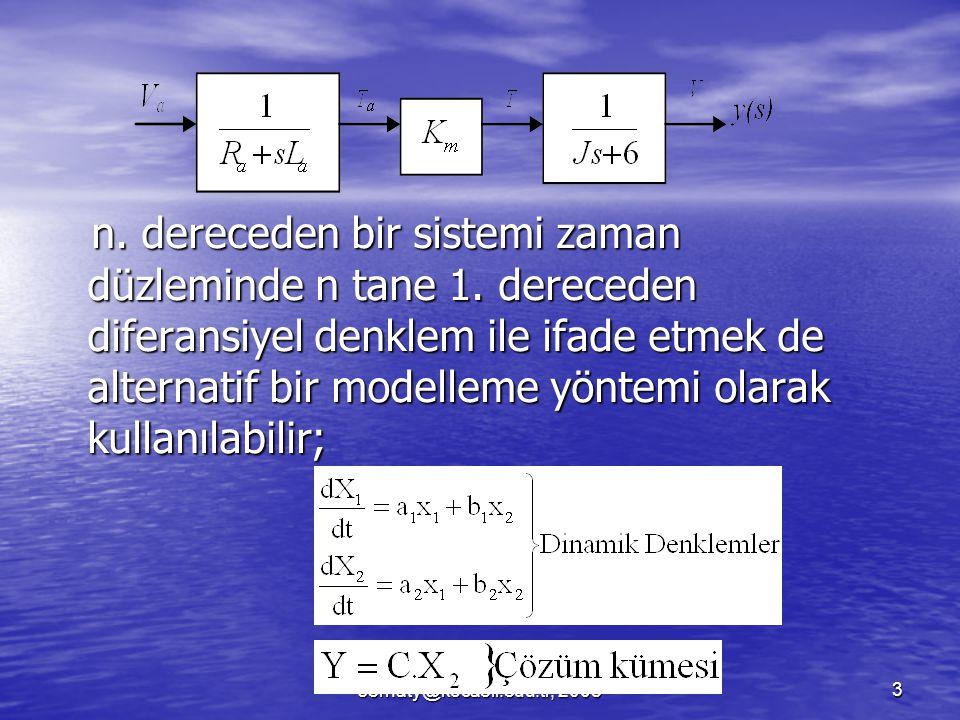 Serhat YILMAZ, serhaty@kocaeli.edu.tr, 20083 n.dereceden bir sistemi zaman düzleminde n tane 1.
