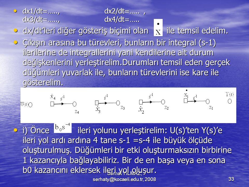 Serhat YILMAZ, serhaty@kocaeli.edu.tr, 200833 dx1/dt=….., dx2/dt=….., dx3/dt=….., dx4/dt=…..