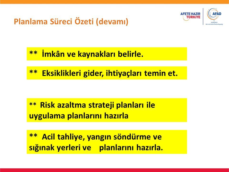 Planlama Süreci Özeti (devamı) ** İmkân ve kaynakları belirle. ** Eksiklikleri gider, ihtiyaçları temin et. ** Risk azaltma strateji planları ile uygu