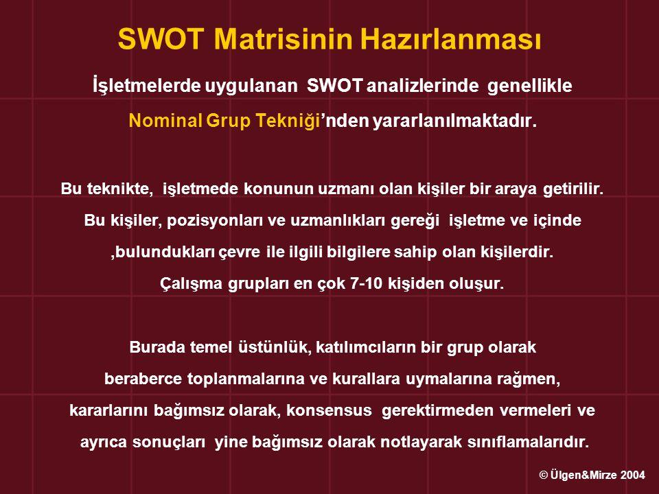 SWOT Matrisinin Hazırlanması İşletmelerde uygulanan SWOT analizlerinde genellikle Nominal Grup Tekniği'nden yararlanılmaktadır. Bu teknikte, işletmede