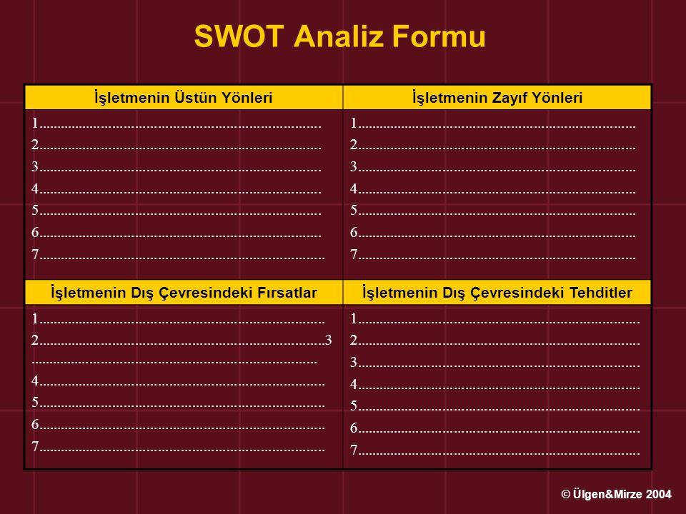 SWOT Analiz Formu İşletmenin Üstün Yönleriİşletmenin Zayıf Yönleri 1........................................................................... 2.....