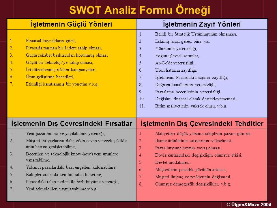 SWOT Analiz Formu Örneği İşletmenin Güçlü Yönleriİşletmenin Zayıf Yönleri 1.Finansal kaynakların gücü, 2.Piyasada tanınan bir Lidere sahip olması, 3.G