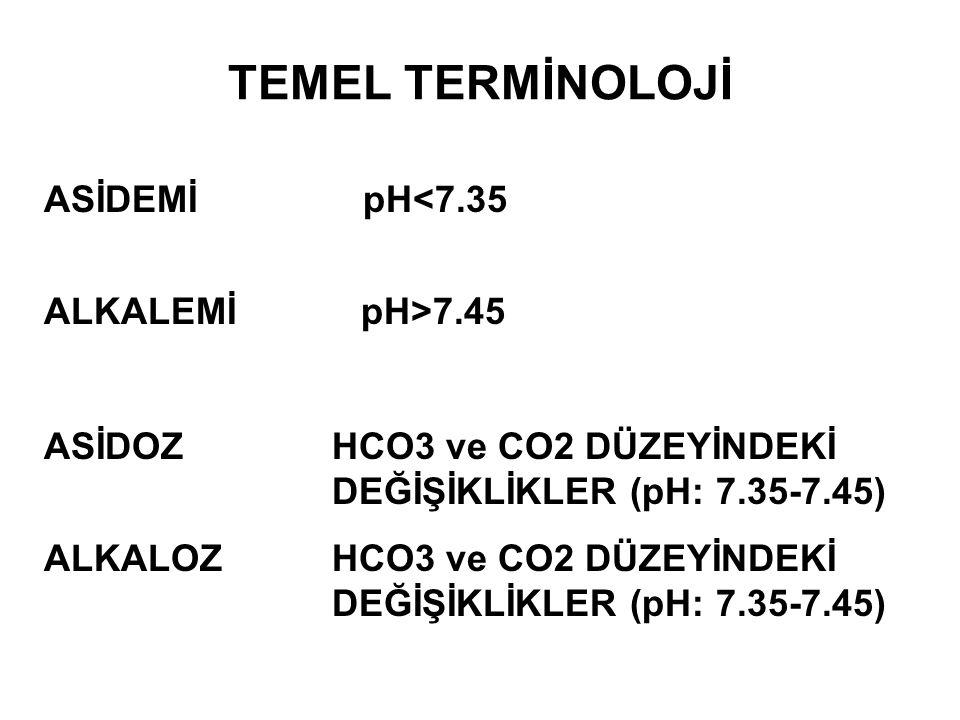 TEMEL TERMİNOLOJİ ASİDEMİ pH<7.35 ALKALEMİ pH>7.45 ASİDOZHCO3 ve CO2 DÜZEYİNDEKİ DEĞİŞİKLİKLER (pH: 7.35-7.45) ALKALOZHCO3 ve CO2 DÜZEYİNDEKİ DEĞİŞİKLİKLER (pH: 7.35-7.45)