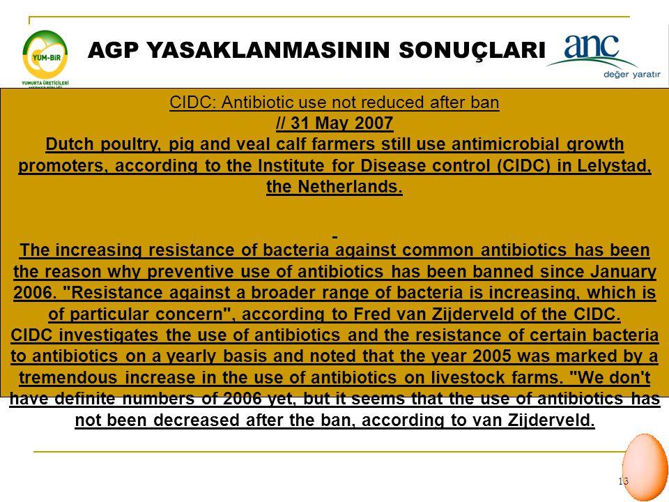 12 2000 YILINDA DANİMARKA'DAKİ DURUM AGP YASAKLANMASININ SONUÇLARI Tedavi edici antibiyotik tüketimi