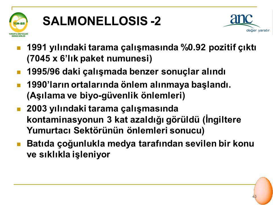 42 Salmonellosis insanlarda hastalık, ölüm ve ekonomik kayıplar oluşturan en önemli zoonozlardan birisi İngiltere'de insan vakaları 1981-1991 arası %1