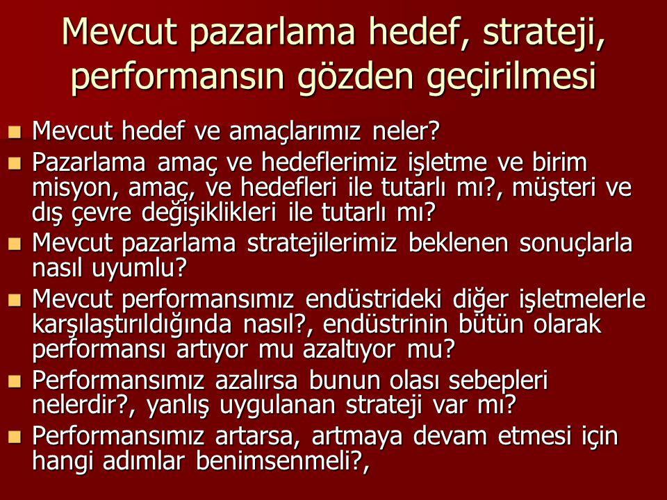 Mevcut pazarlama hedef, strateji, performansın gözden geçirilmesi Mevcut hedef ve amaçlarımız neler? Mevcut hedef ve amaçlarımız neler? Pazarlama amaç