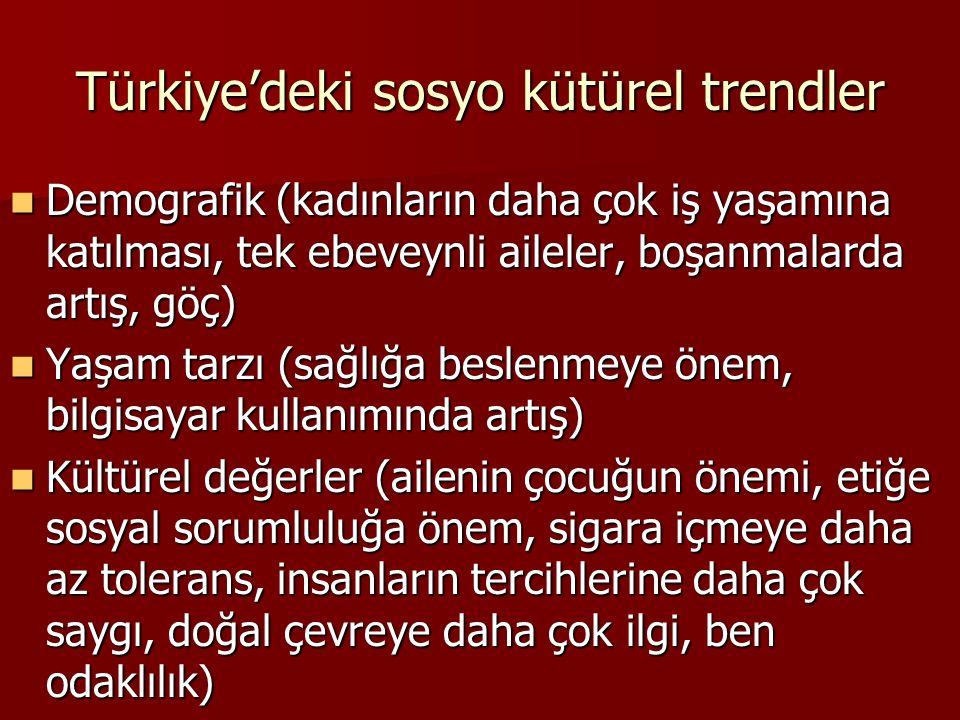 Türkiye'deki sosyo kütürel trendler Demografik (kadınların daha çok iş yaşamına katılması, tek ebeveynli aileler, boşanmalarda artış, göç) Demografik