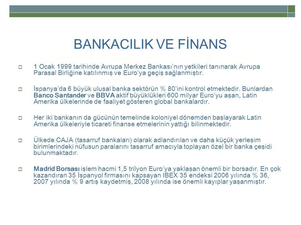 BANKACILIK VE FİNANS  1 Ocak 1999 tarihinde Avrupa Merkez Bankası'nın yetkileri tanınarak Avrupa Parasal Birliğine katılınmış ve Euro'ya geçiş sağlanmıştır.